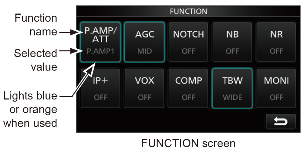 Function Screen 7300